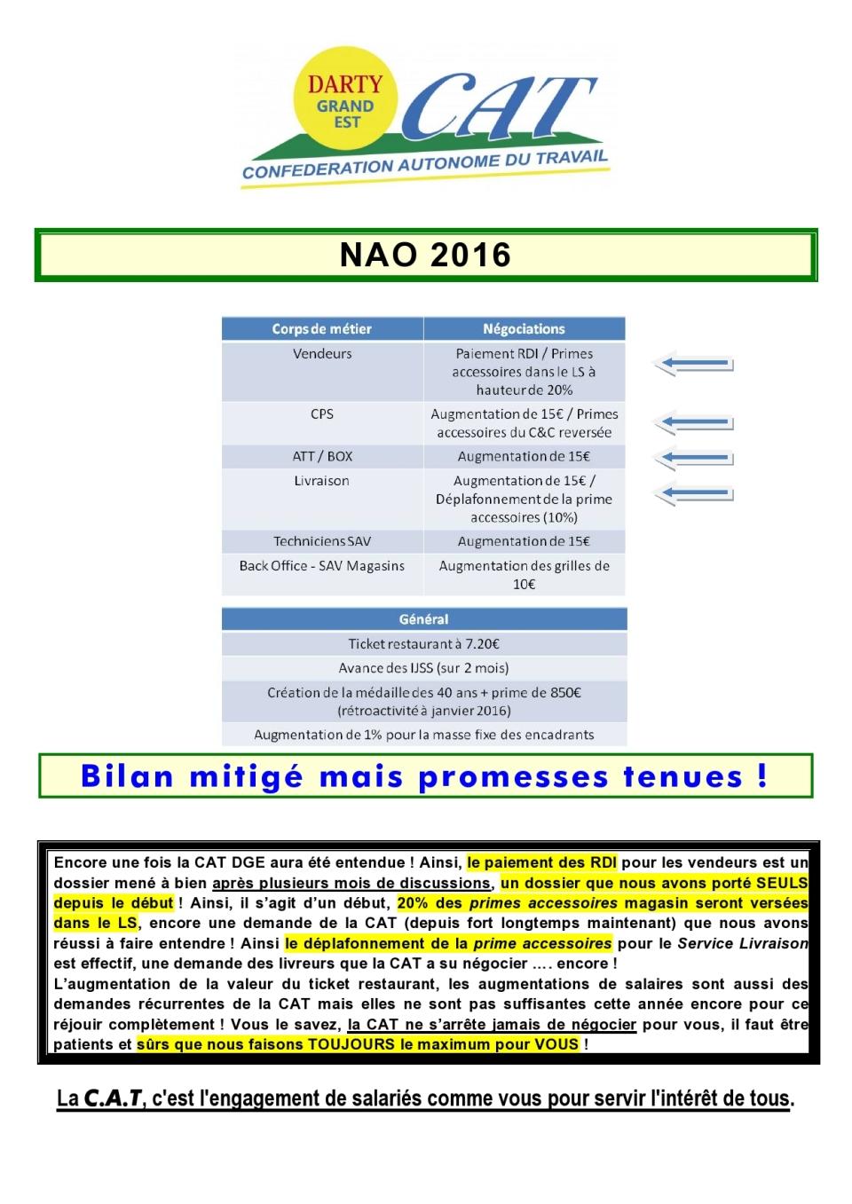 NAO2016CAT
